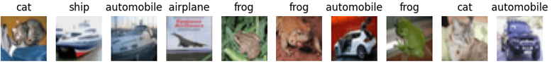 Testing Images with Predicted Classes