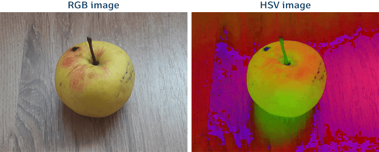 Convert Image from RGB to HSV Color Space using OpenCV